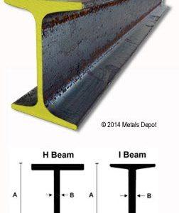 W4 x 13 H Steel Beam